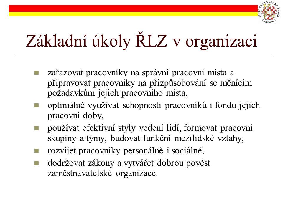 Základní úkoly ŘLZ v organizaci