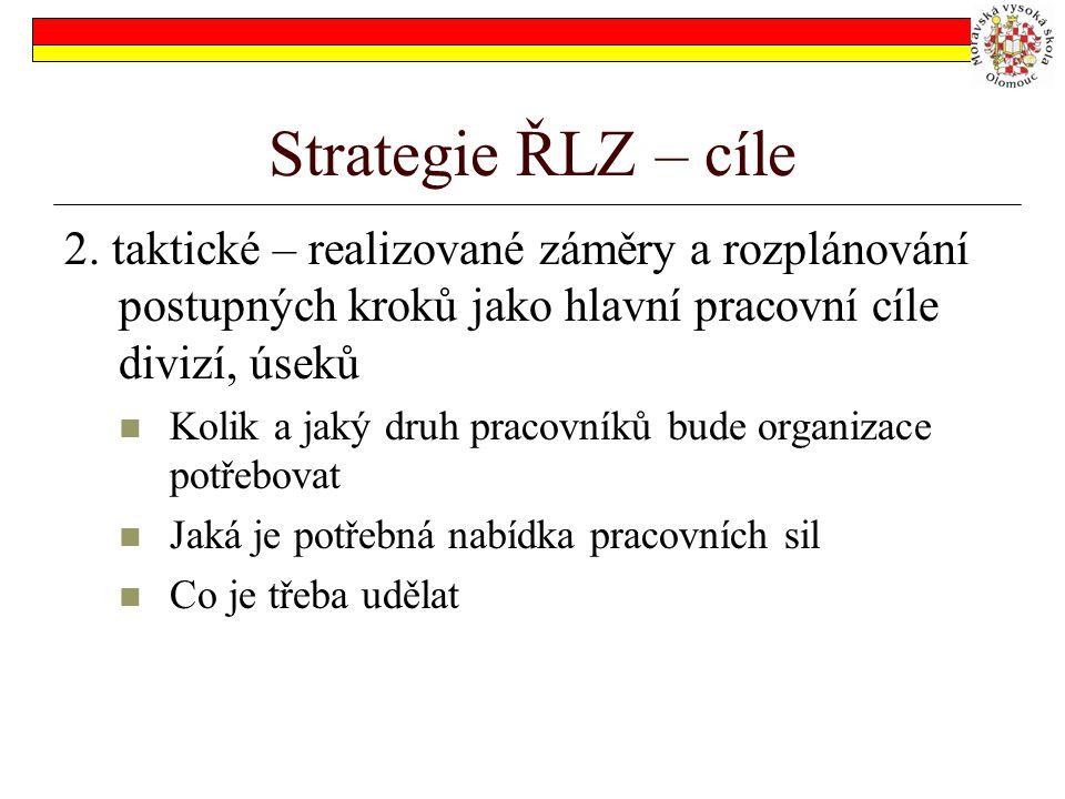 Strategie ŘLZ – cíle 2. taktické – realizované záměry a rozplánování postupných kroků jako hlavní pracovní cíle divizí, úseků.