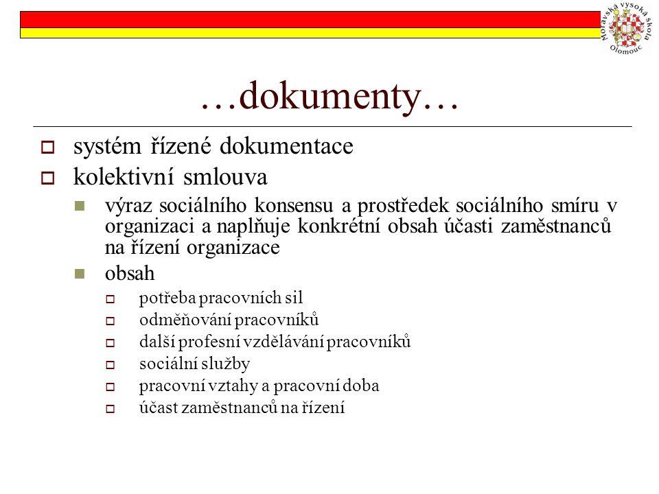 …dokumenty… systém řízené dokumentace kolektivní smlouva