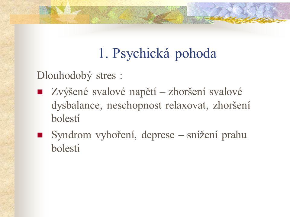 1. Psychická pohoda Dlouhodobý stres :