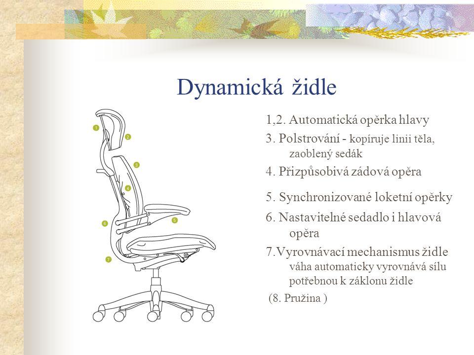 Dynamická židle 1,2. Automatická opěrka hlavy