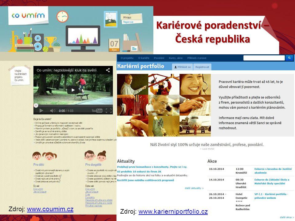 Kariérové poradenství − Česká republika