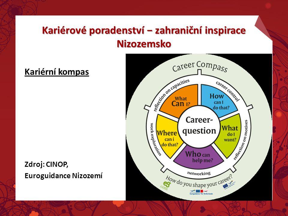 Kariérové poradenství − zahraniční inspirace