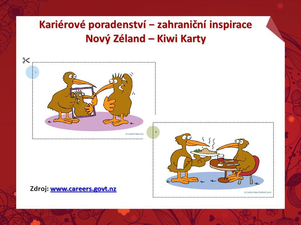 Kariérové poradenství − zahraniční inspirace Nový Zéland – Kiwi Karty