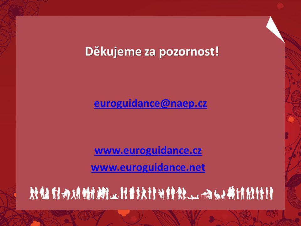 Děkujeme za pozornost! euroguidance@naep.cz