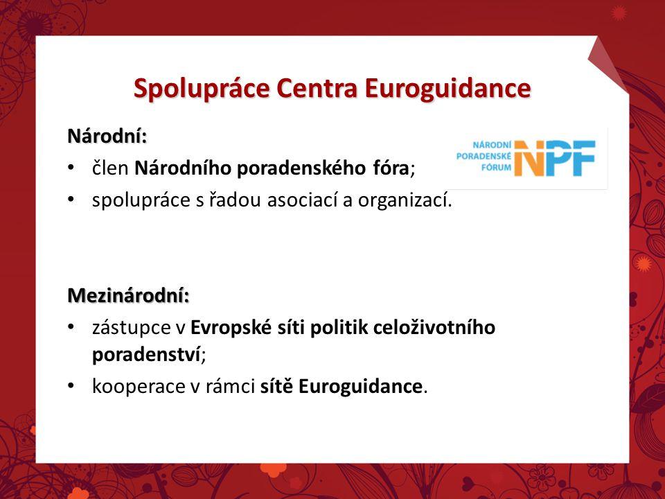 Spolupráce Centra Euroguidance