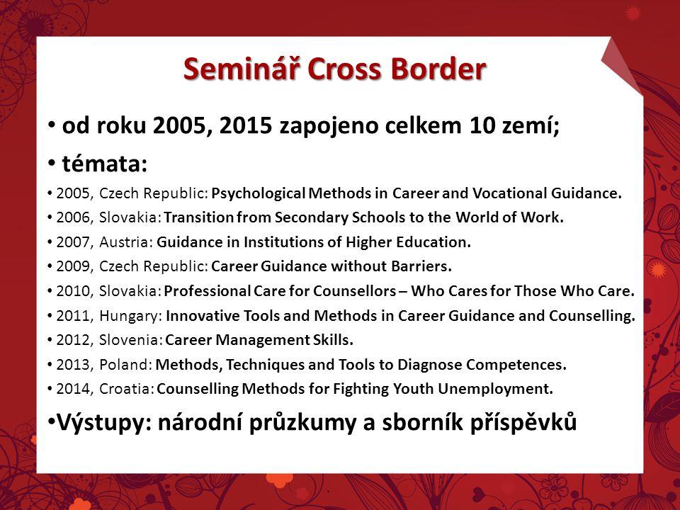 Seminář Cross Border od roku 2005, 2015 zapojeno celkem 10 zemí;