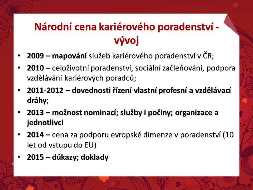 Národní cena kariérového poradenství - vývoj