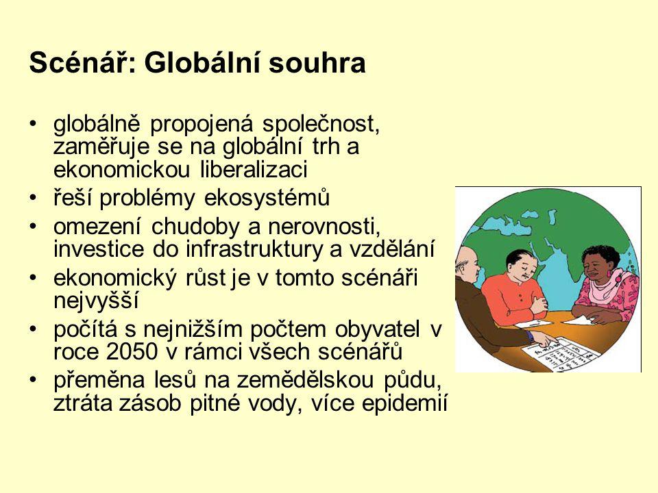 Scénář: Globální souhra