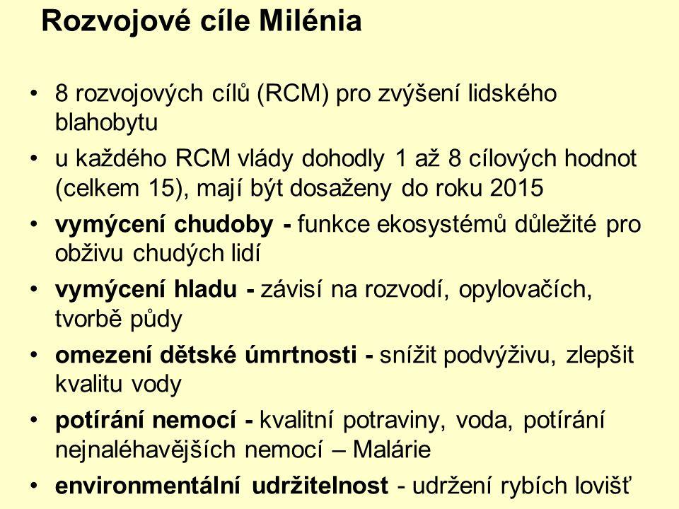 Rozvojové cíle Milénia
