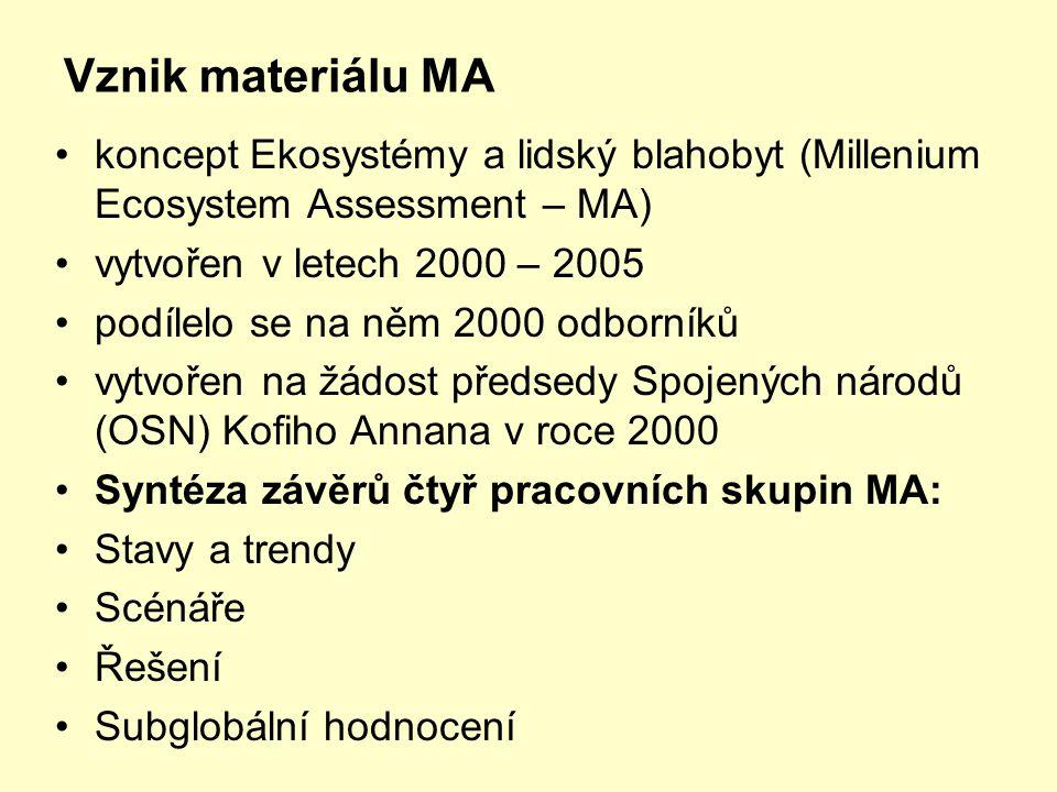 Vznik materiálu MA koncept Ekosystémy a lidský blahobyt (Millenium Ecosystem Assessment – MA) vytvořen v letech 2000 – 2005.