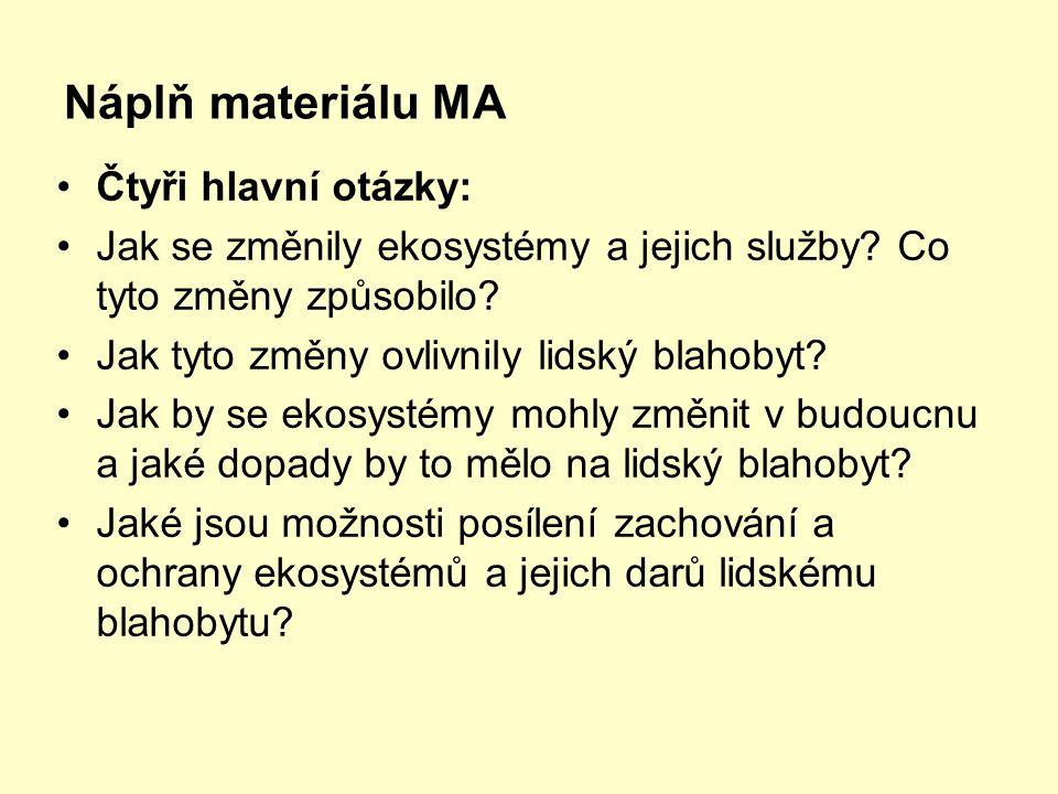 Náplň materiálu MA Čtyři hlavní otázky: