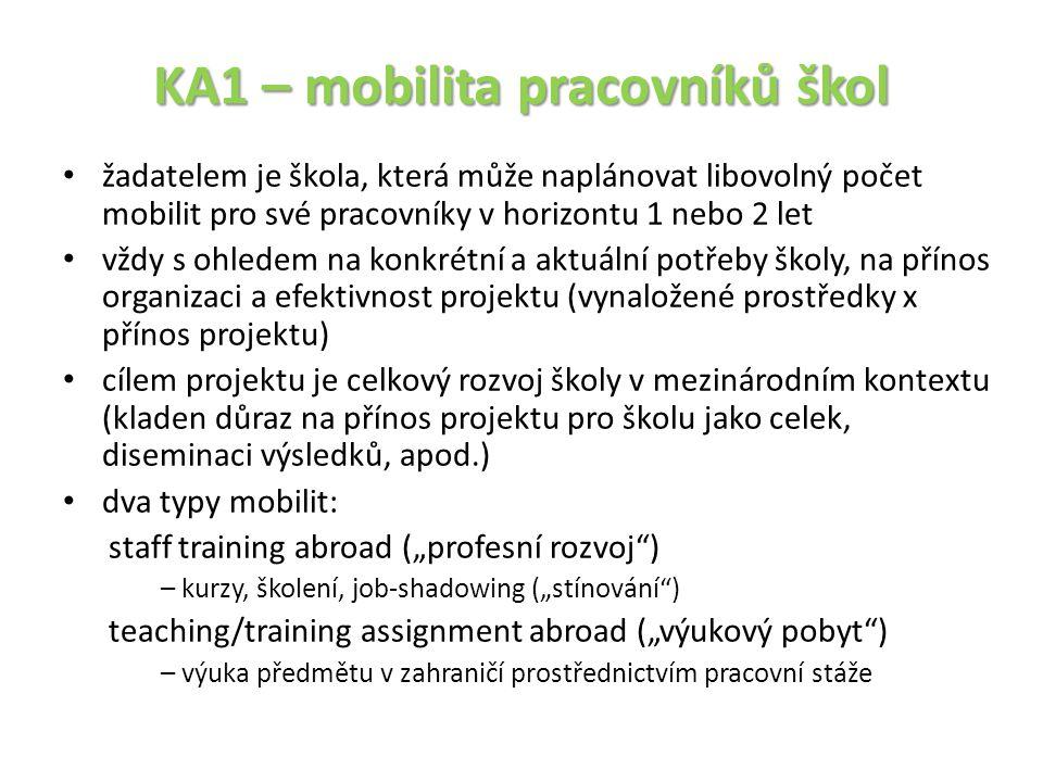 KA1 – mobilita pracovníků škol