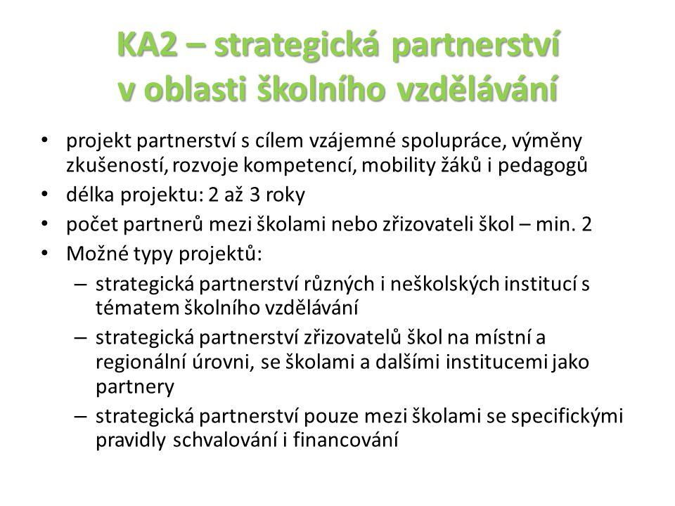 KA2 – strategická partnerství v oblasti školního vzdělávání