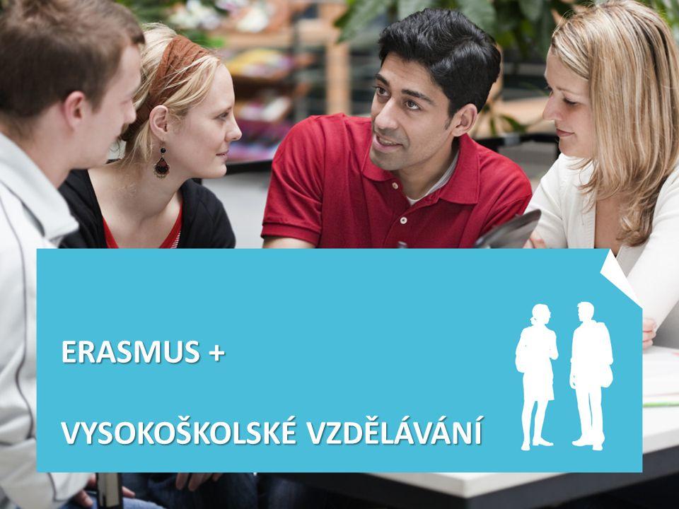 Erasmus + vysokoškolské vzdělávání