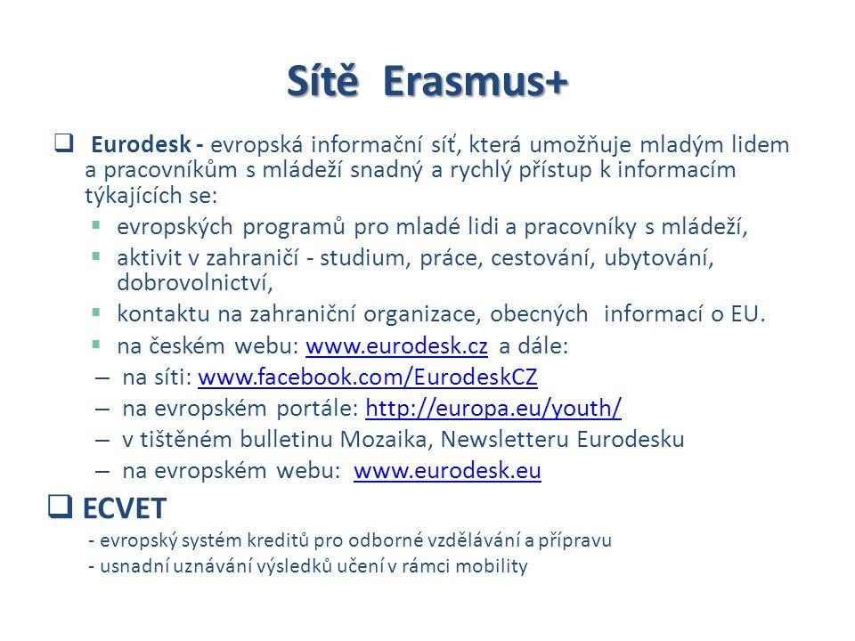 Sítě Erasmus+