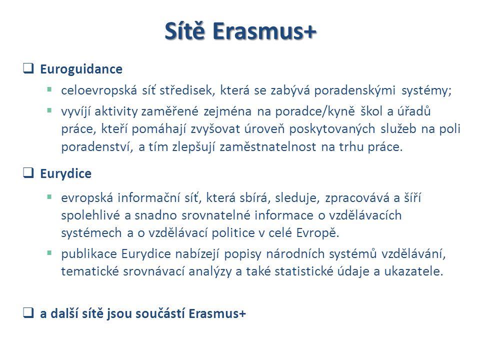 Sítě Erasmus+ Euroguidance