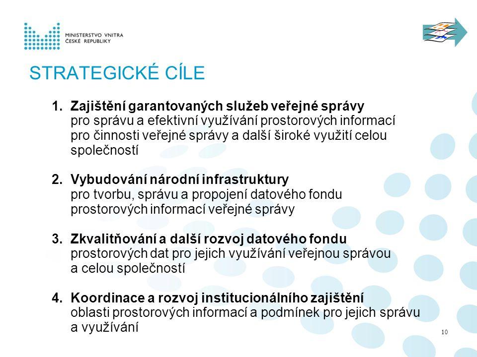 Strategické cíle Zajištění garantovaných služeb veřejné správy