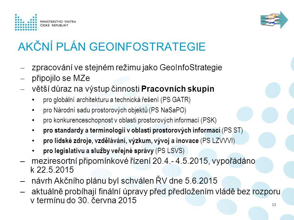 Akční plán GeoInfoStrategie