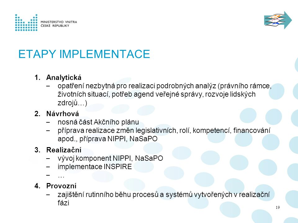 ETAPY IMPLEMENTACE Analytická