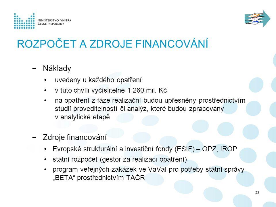 Rozpočet a zdroje Financování