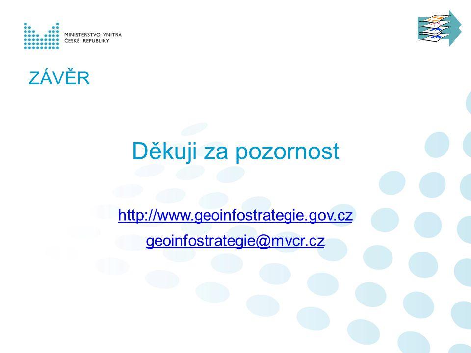 Děkuji za pozornost Závěr http://www.geoinfostrategie.gov.cz