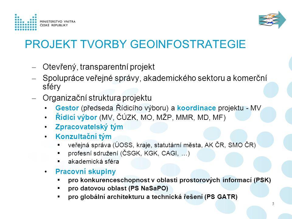 Projekt tvorby GeoInfoStrategie