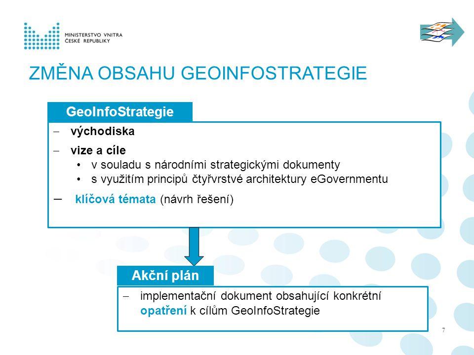 Změna obsahu GeoInfoStrategie