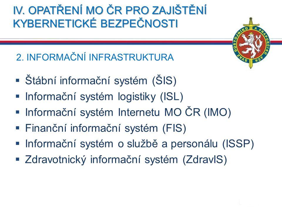 IV. Opatření mo čr pro zajištění kybernetické bezpečnosti