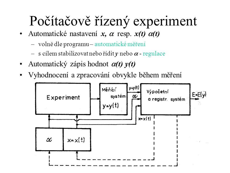 Počítačově řízený experiment
