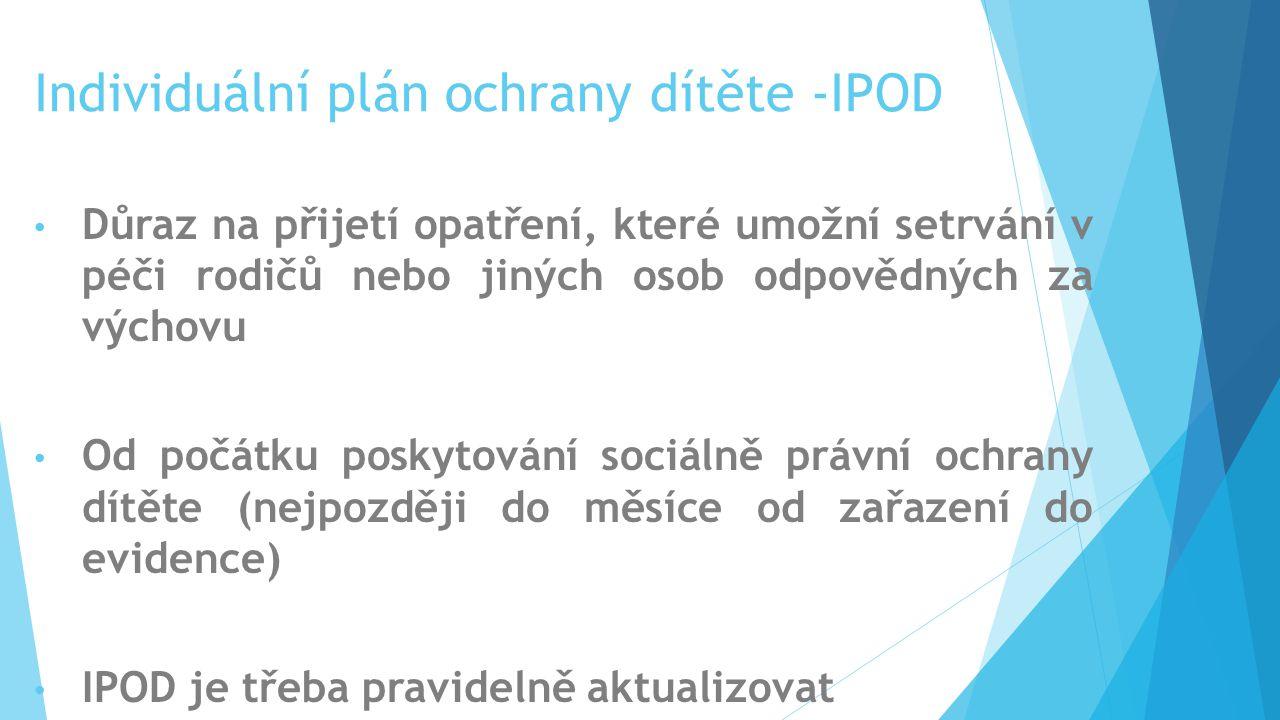 Individuální plán ochrany dítěte -IPOD