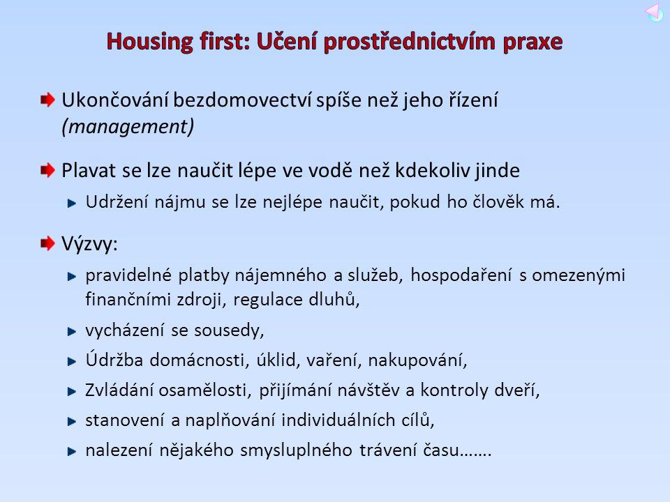 Housing first: Učení prostřednictvím praxe