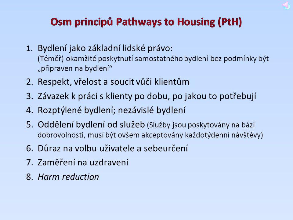 Osm principů Pathways to Housing (PtH)