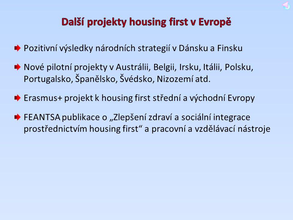 Další projekty housing first v Evropě