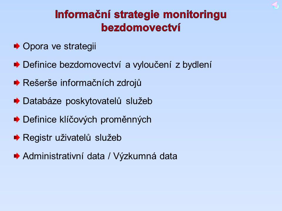 Informační strategie monitoringu bezdomovectví