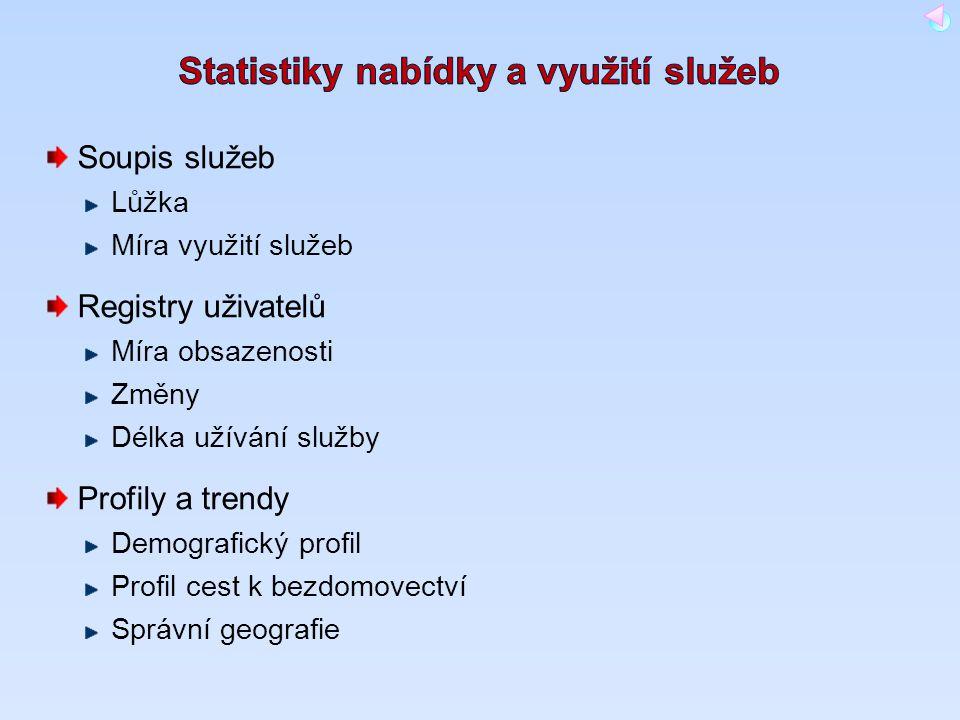 Statistiky nabídky a využití služeb