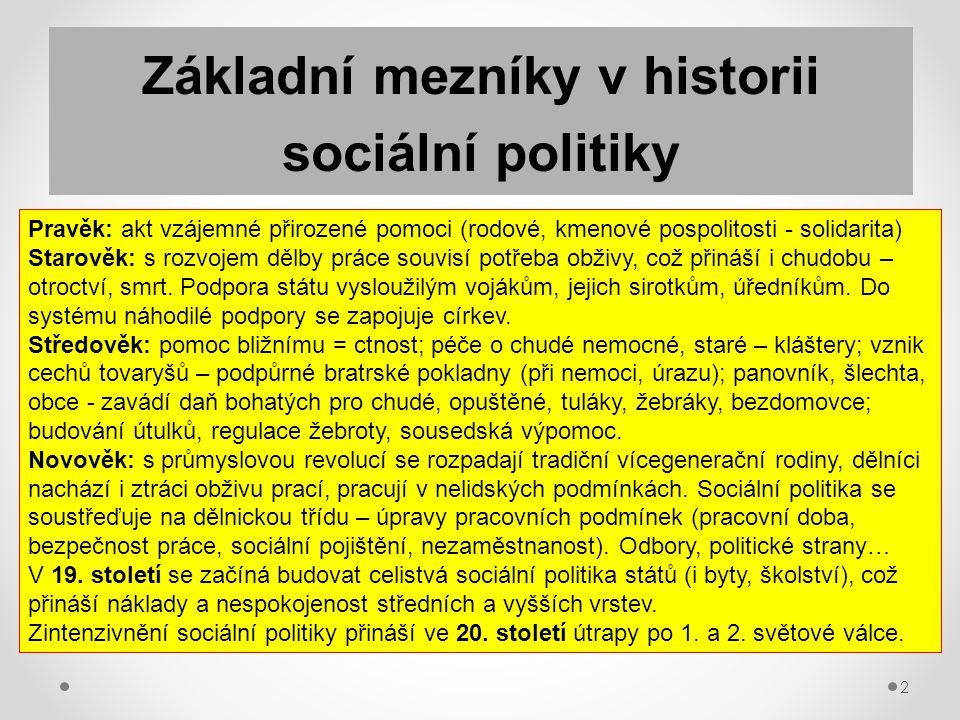 Základní mezníky v historii sociální politiky