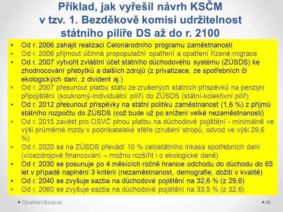 Příklad, jak vyřešil návrh KSČM v tzv. 1