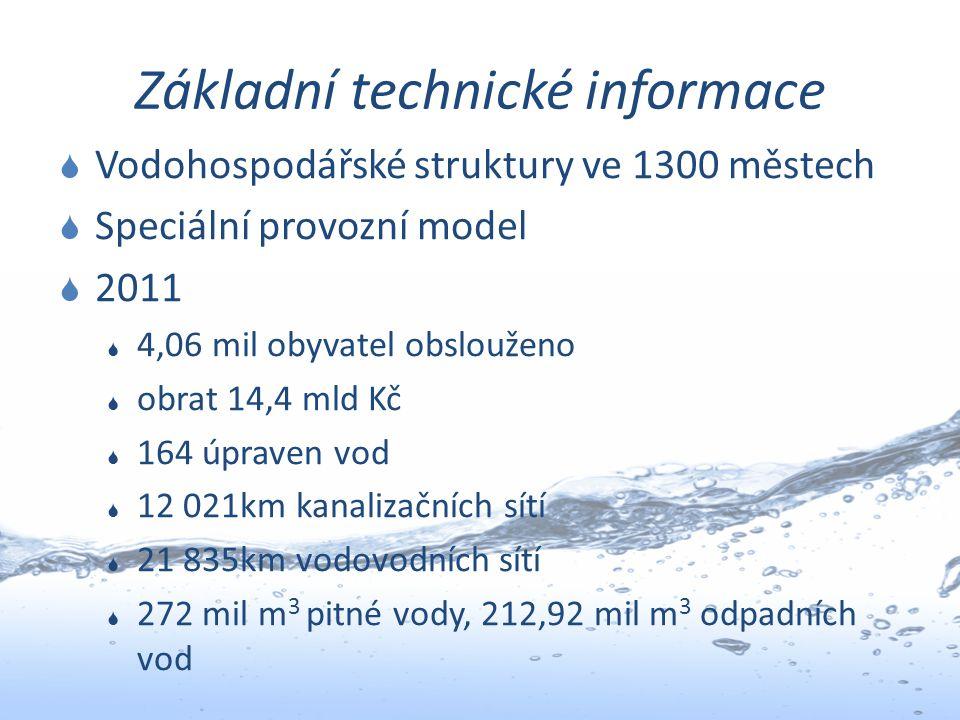 Základní technické informace