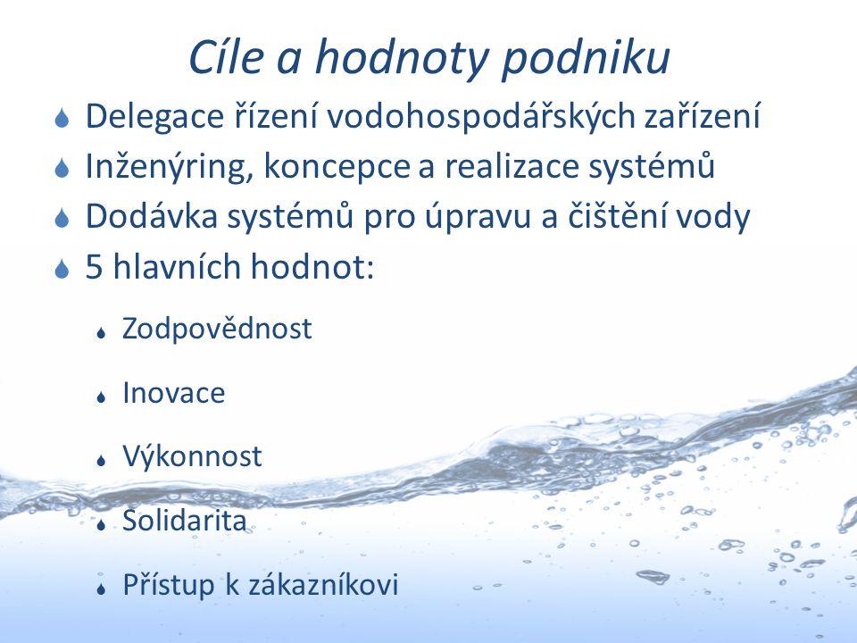 Cíle a hodnoty podniku Delegace řízení vodohospodářských zařízení