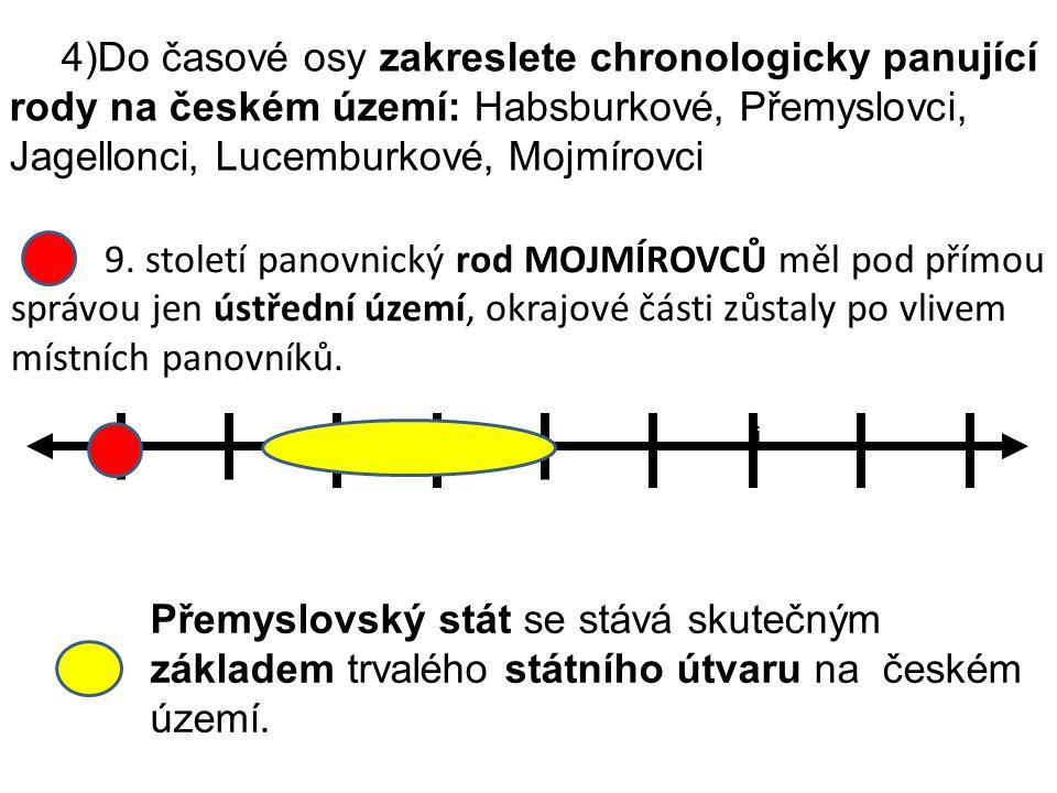4)Do časové osy zakreslete chronologicky panující rody na českém území: Habsburkové, Přemyslovci, Jagellonci, Lucemburkové, Mojmírovci
