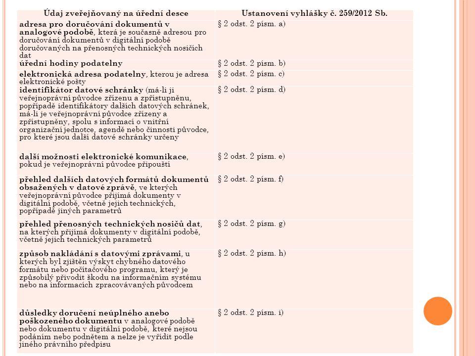 Údaj zveřejňovaný na úřední desce Ustanovení vyhlášky č. 259/2012 Sb.