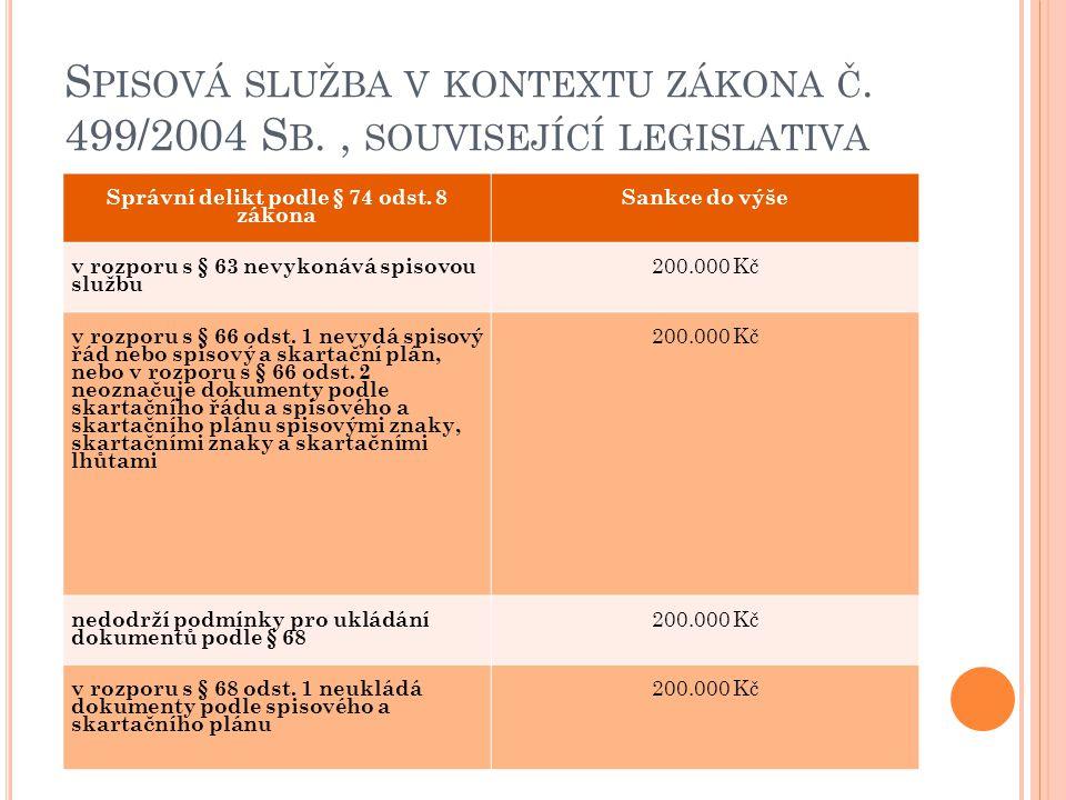 Správní delikt podle § 74 odst. 8 zákona
