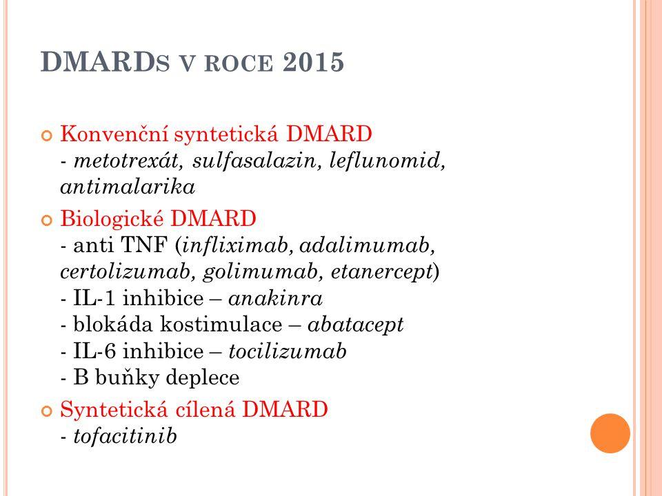 DMARDs v roce 2015 Konvenční syntetická DMARD - metotrexát, sulfasalazin, leflunomid, antimalarika.