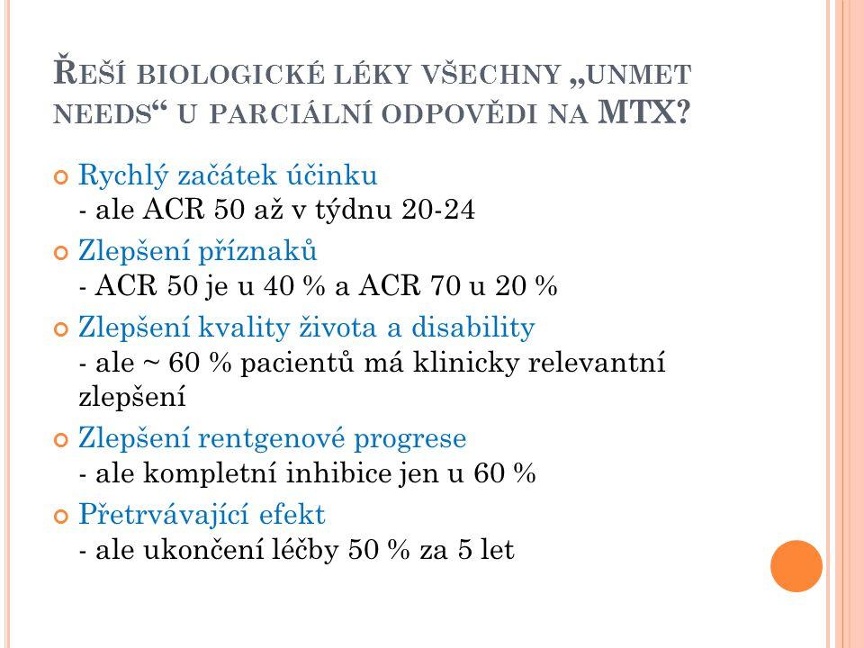 """Řeší biologické léky všechny """"unmet needs u parciální odpovědi na MTX"""