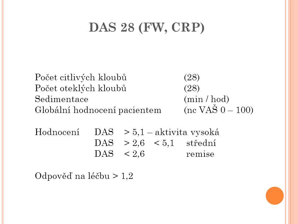 DAS 28 (FW, CRP) Počet citlivých kloubů (28)
