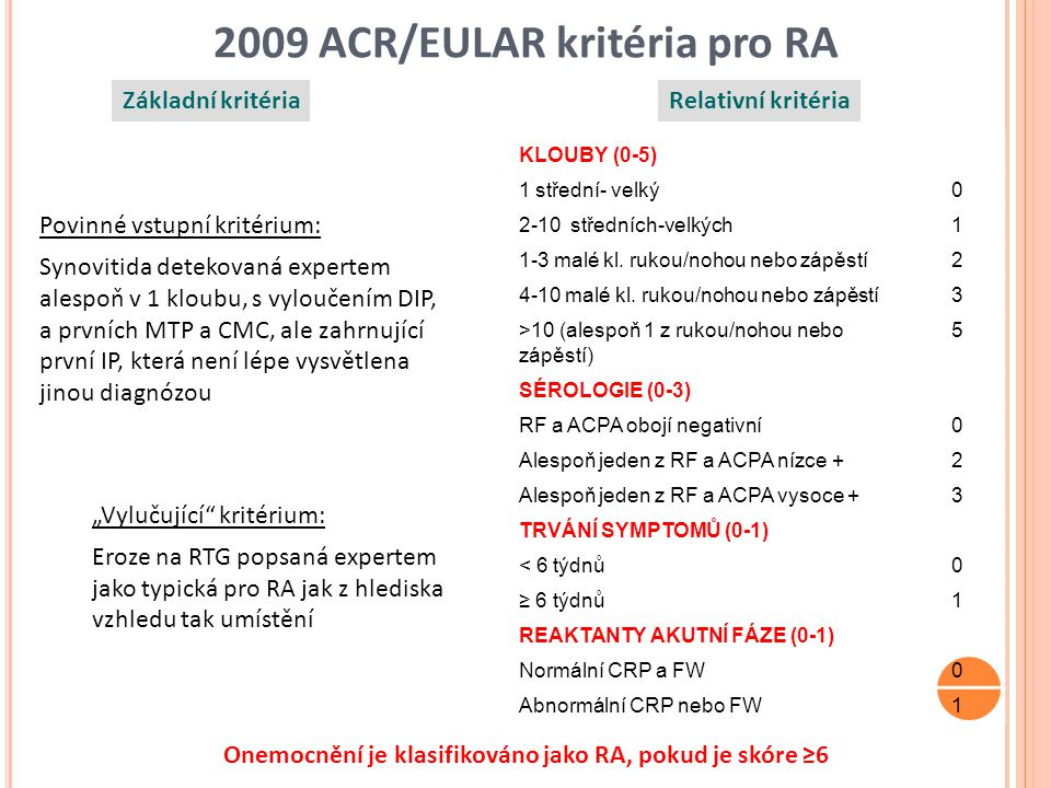 2009 ACR/EULAR kritéria pro RA