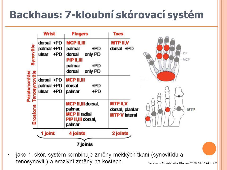 Backhaus: 7-kloubní skórovací systém