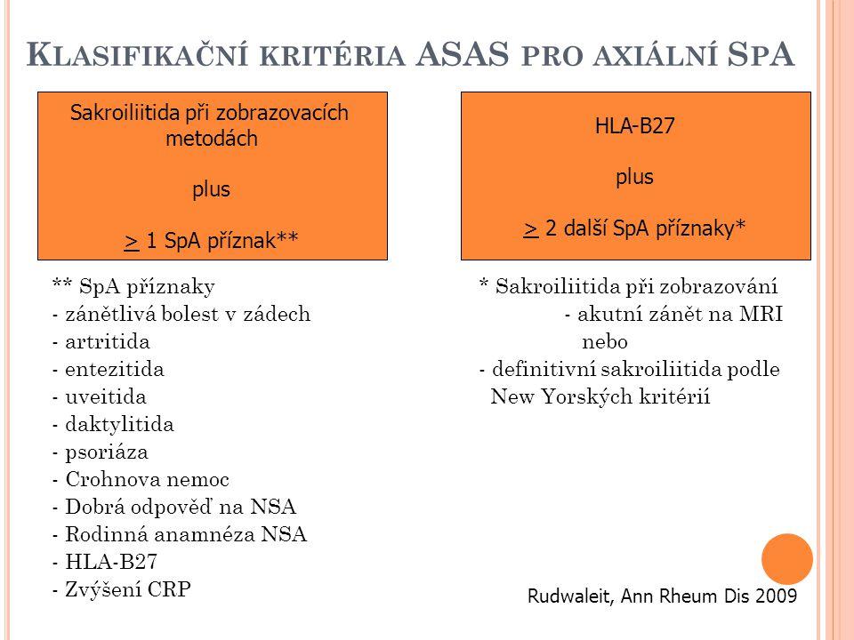 Klasifikační kritéria ASAS pro axiální SpA