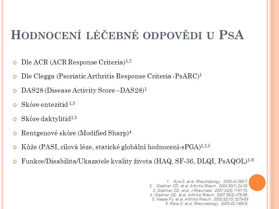 Hodnocení léčebné odpovědi u PsA
